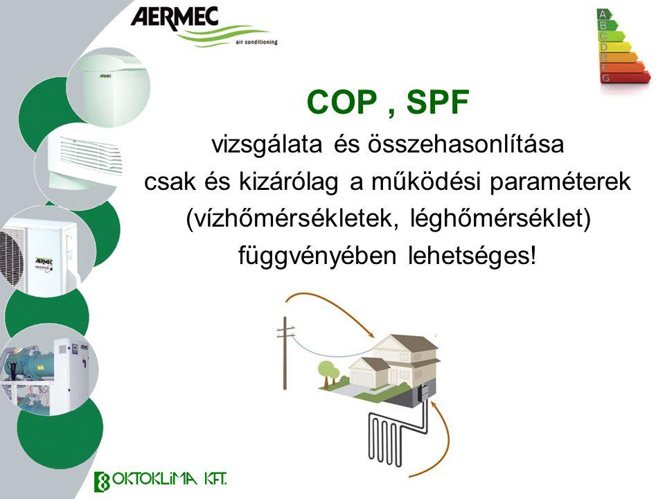 COP , SPF vizsgálata és összehasonlítása