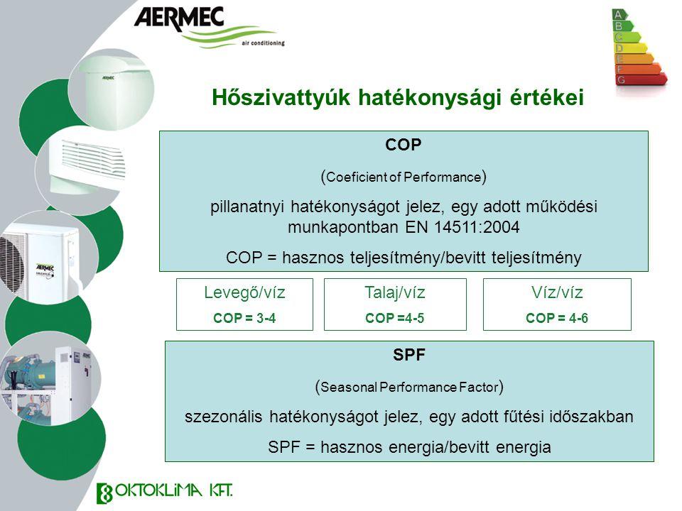 Hőszivattyúk hatékonysági értékei