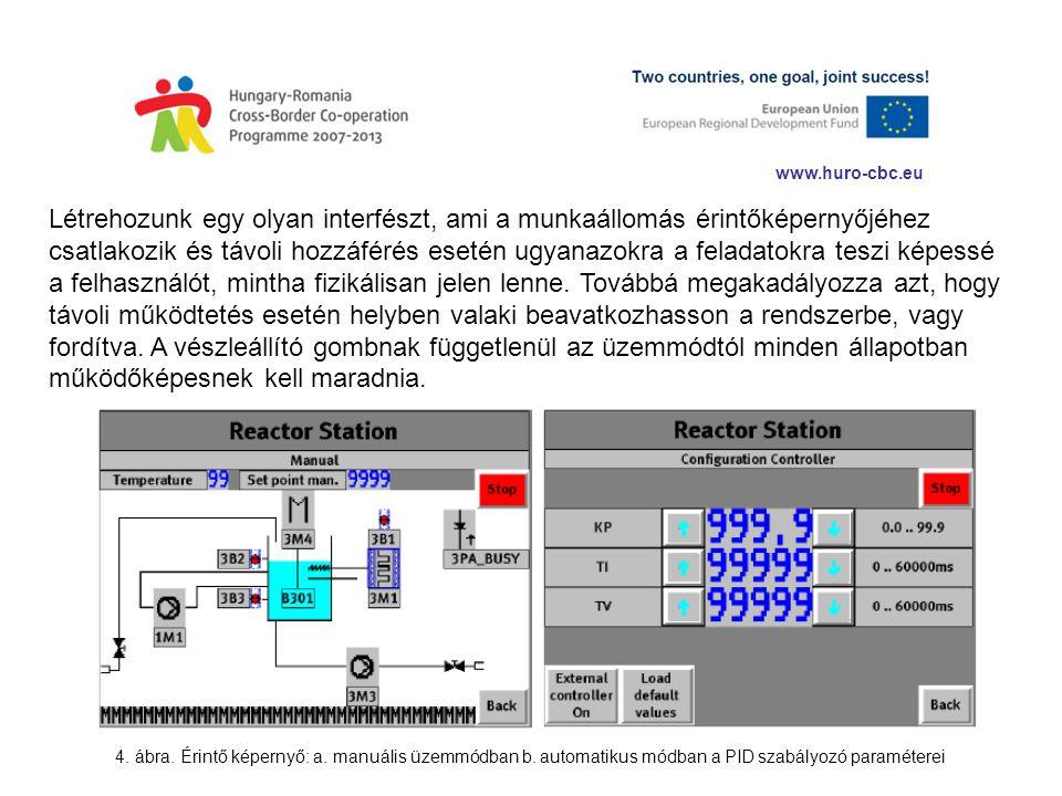 www.huro-cbc.eu