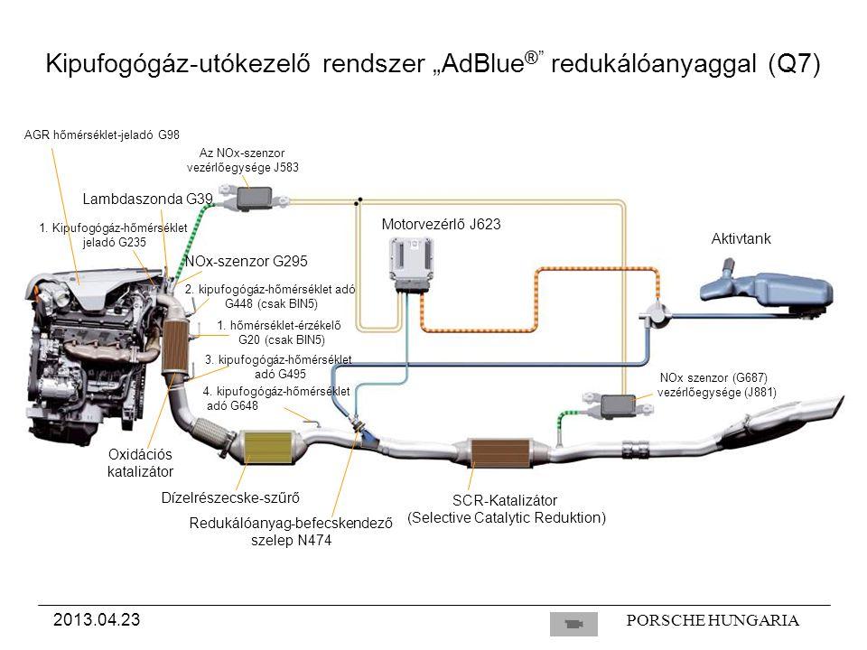 """Kipufogógáz-utókezelő rendszer """"AdBlue® redukálóanyaggal (Q7)"""