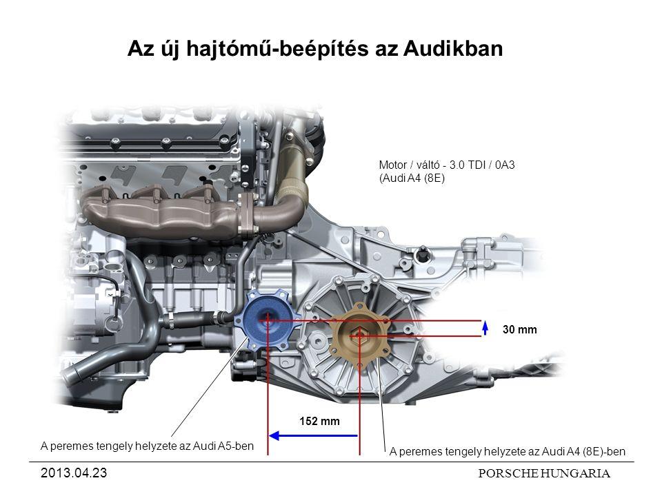 Az új hajtómű-beépítés az Audikban