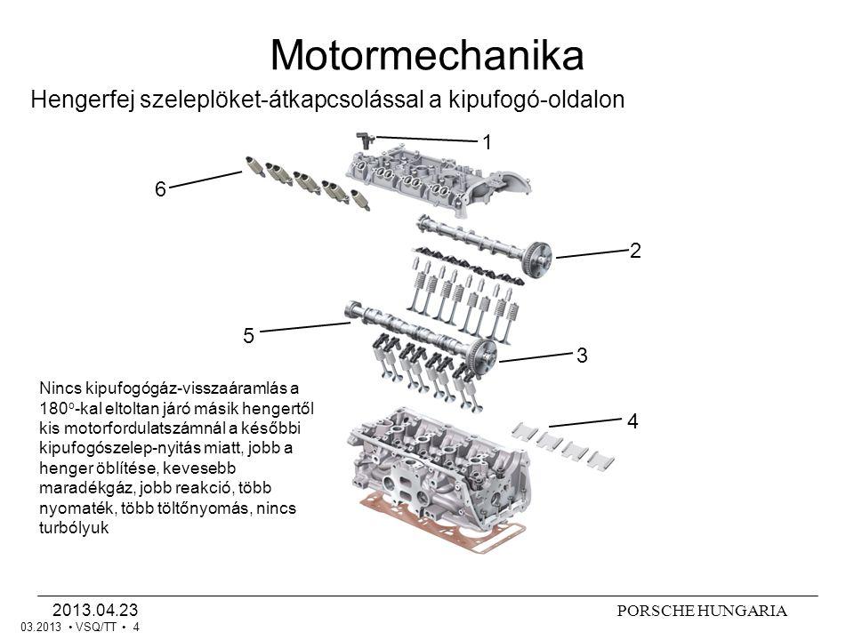 Motormechanika Hengerfej szeleplöket-átkapcsolással a kipufogó-oldalon