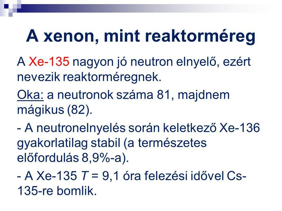 A xenon, mint reaktorméreg