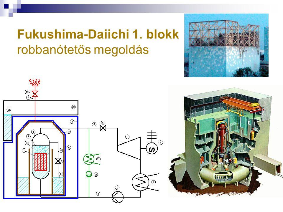 Fukushima-Daiichi 1. blokk robbanótetős megoldás