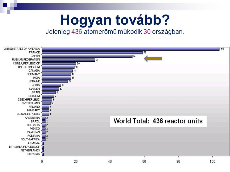 Hogyan tovább Jelenleg 436 atomerőmű működik 30 országban.