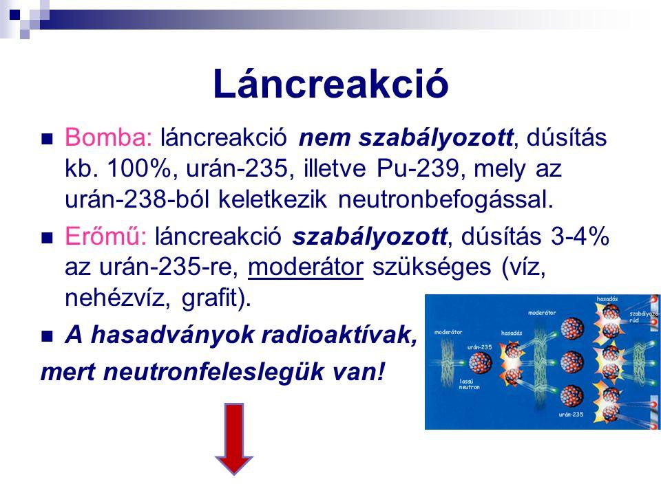 Láncreakció Bomba: láncreakció nem szabályozott, dúsítás kb. 100%, urán-235, illetve Pu-239, mely az urán-238-ból keletkezik neutronbefogással.