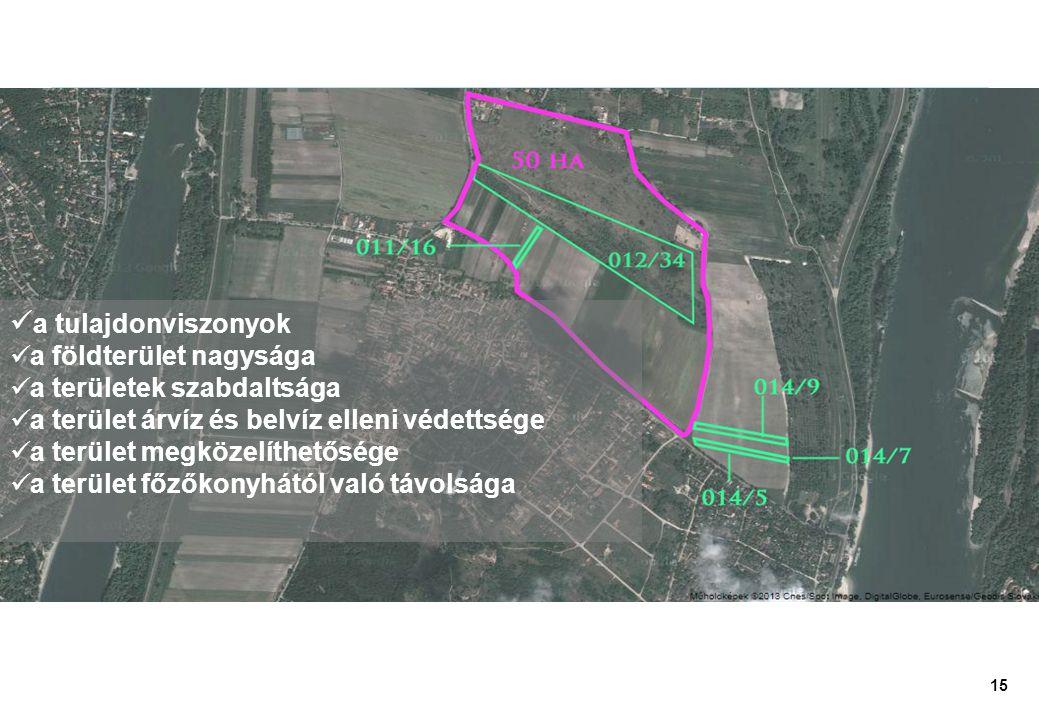a tulajdonviszonyok a földterület nagysága a területek szabdaltsága