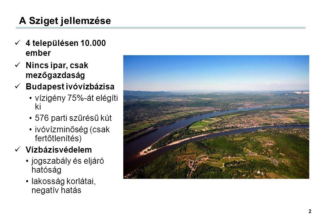A Sziget jellemzése 4 településen 10.000 ember