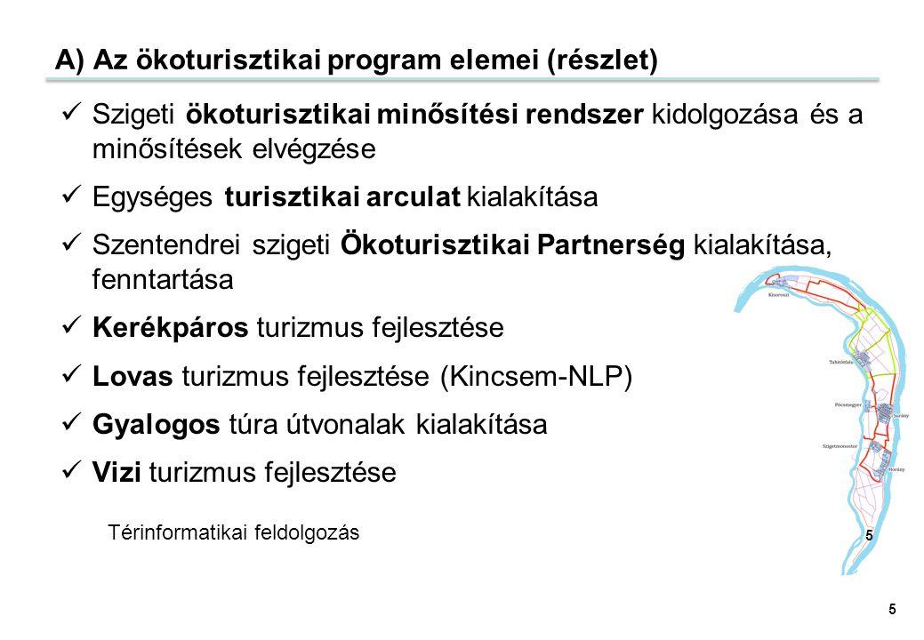 A) Az ökoturisztikai program elemei (részlet)