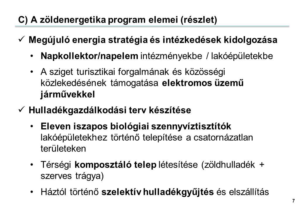 C) A zöldenergetika program elemei (részlet)