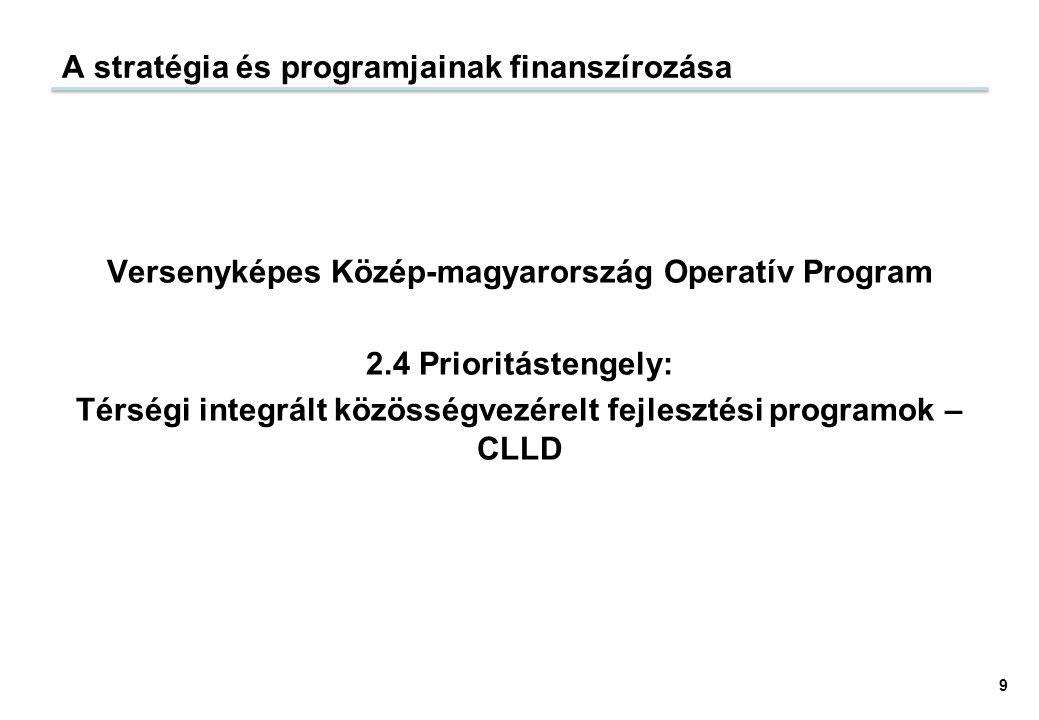 A stratégia és programjainak finanszírozása