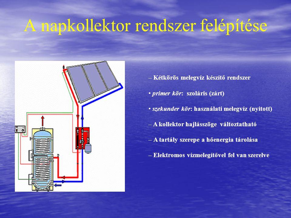A napkollektor rendszer felépítése