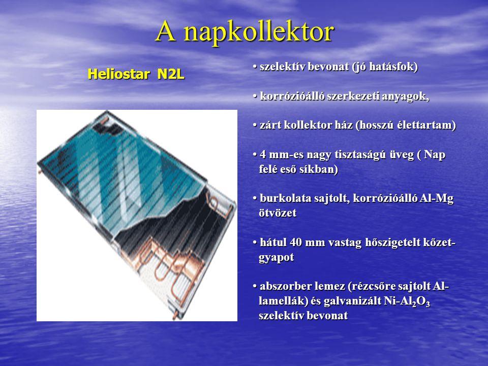 A napkollektor Heliostar N2L szelektív bevonat (jó hatásfok)