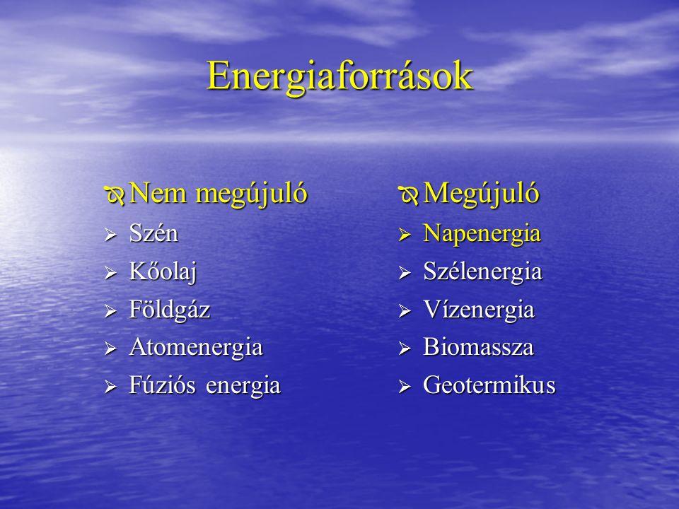 Energiaforrások Nem megújuló Megújuló Szén Kőolaj Földgáz Atomenergia