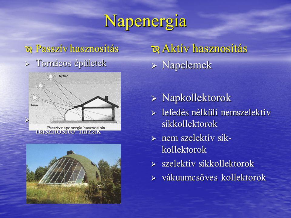 Napenergia Aktív hasznosítás Napelemek Napkollektorok