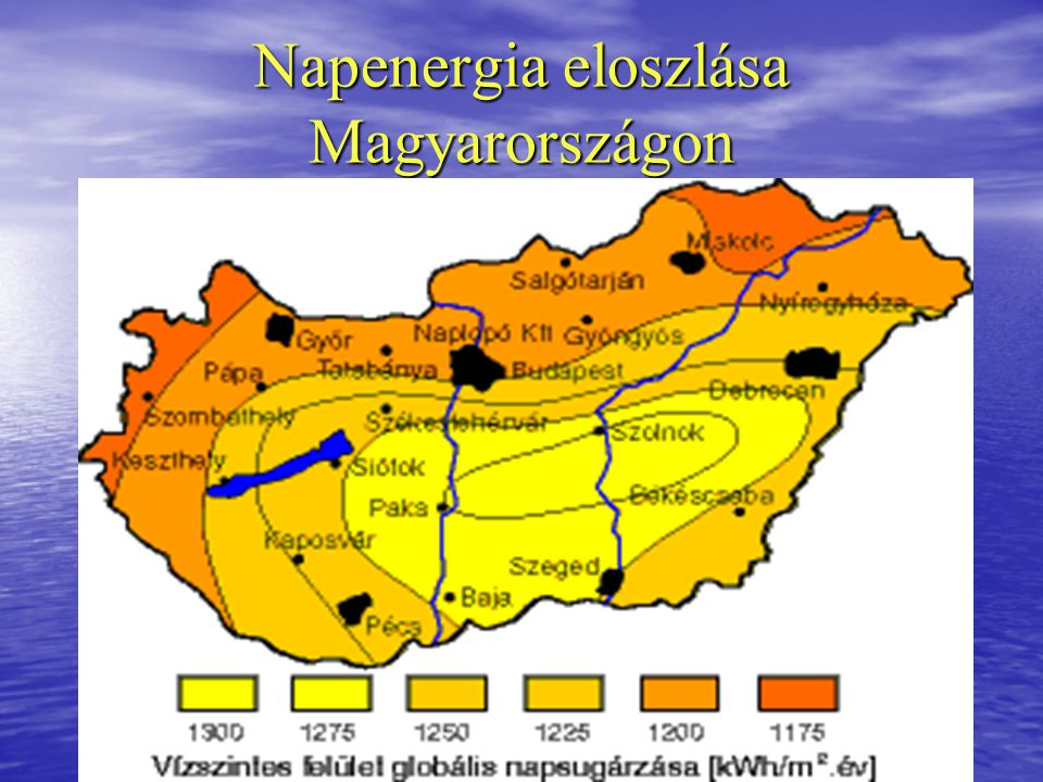 Napenergia eloszlása Magyarországon