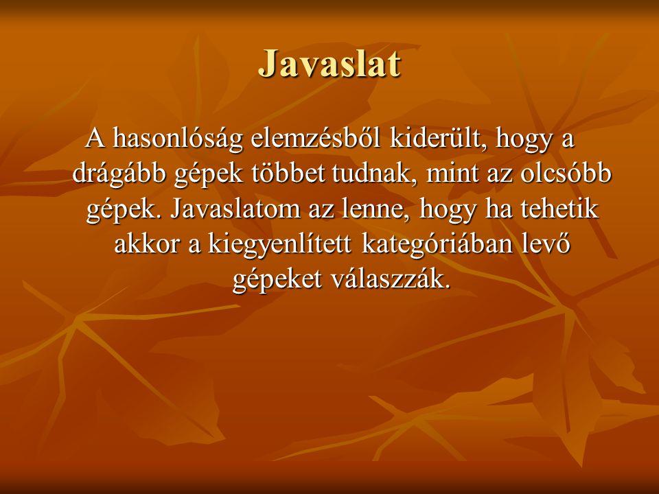 Javaslat
