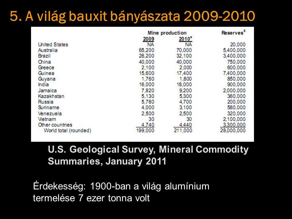 5. A világ bauxit bányászata 2009-2010