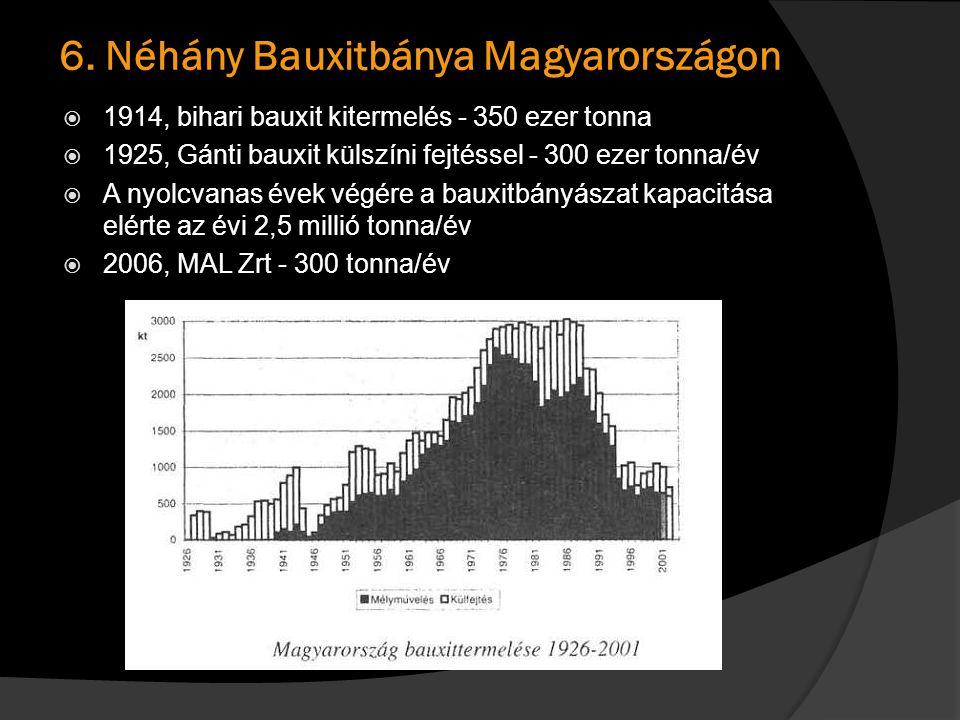 6. Néhány Bauxitbánya Magyarországon