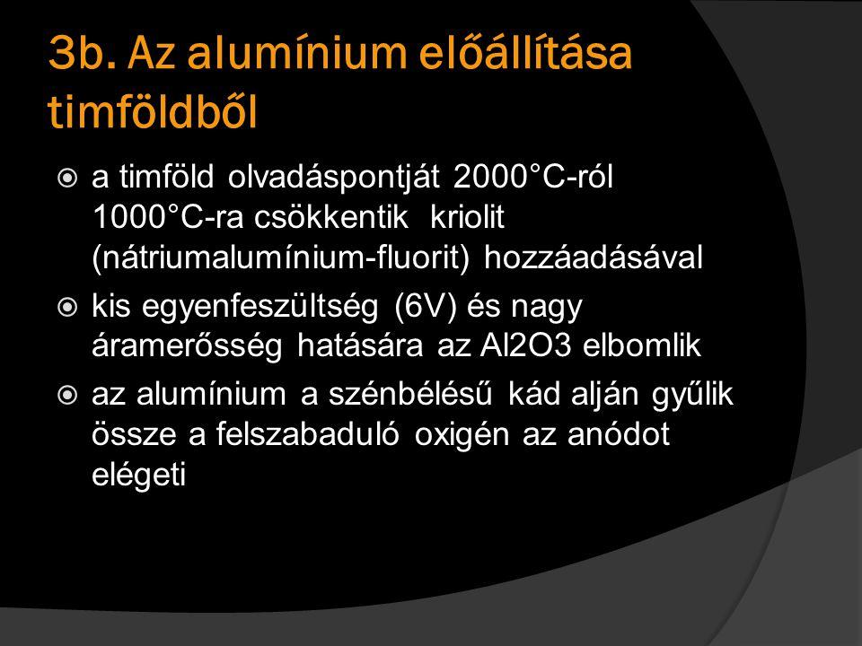 3b. Az alumínium előállítása timföldből