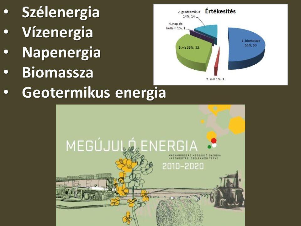 Szélenergia Vízenergia Napenergia Biomassza Geotermikus energia