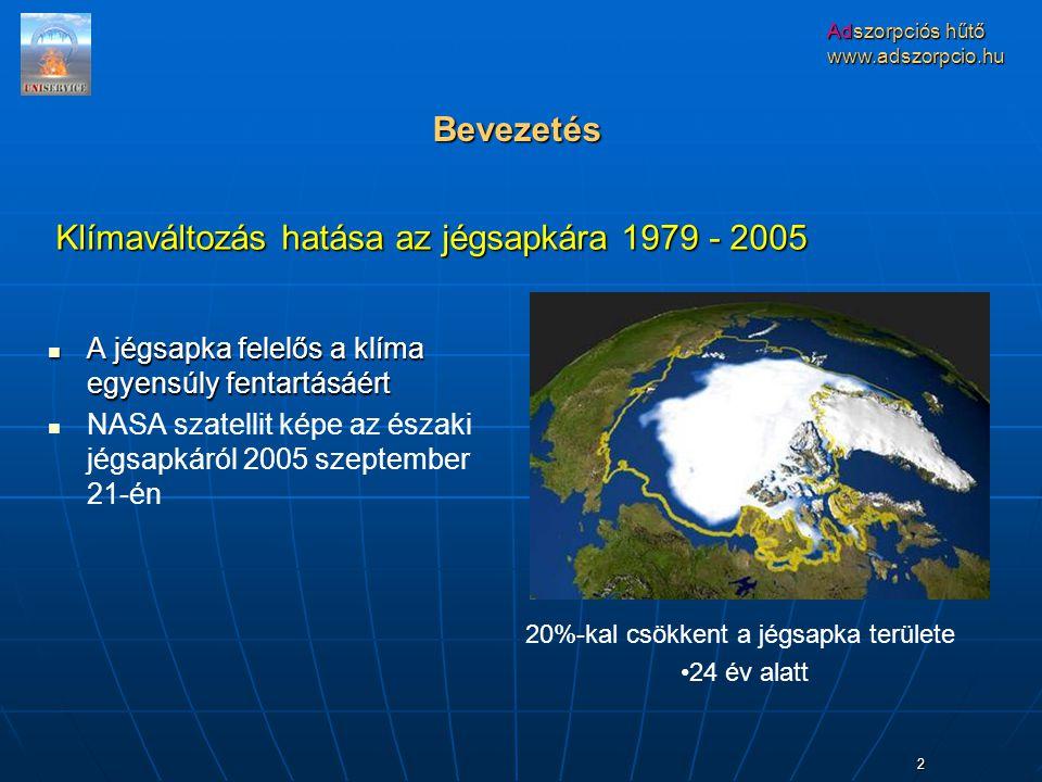 20%-kal csökkent a jégsapka területe