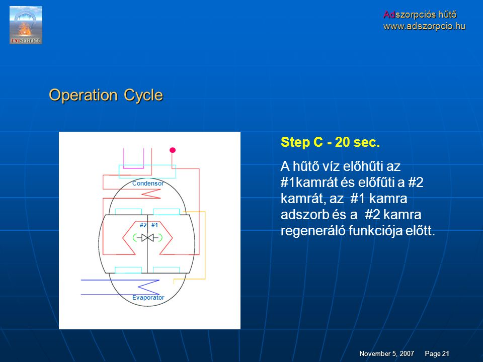 Operation Cycle Step C - 20 sec.