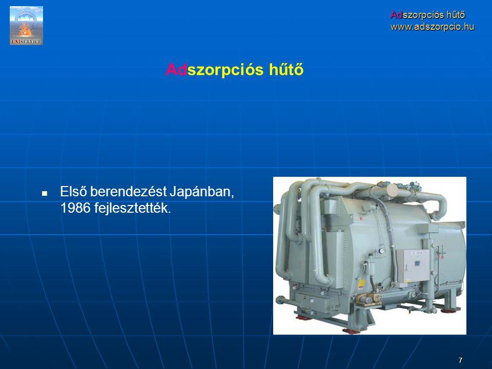 Adszorpciós hűtő Első berendezést Japánban, 1986 fejlesztették.