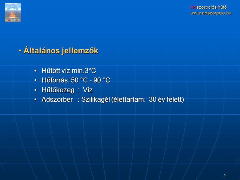 Általános jellemzők Hűtött víz min.3°C Hőforrás: 50 °C - 90 °C