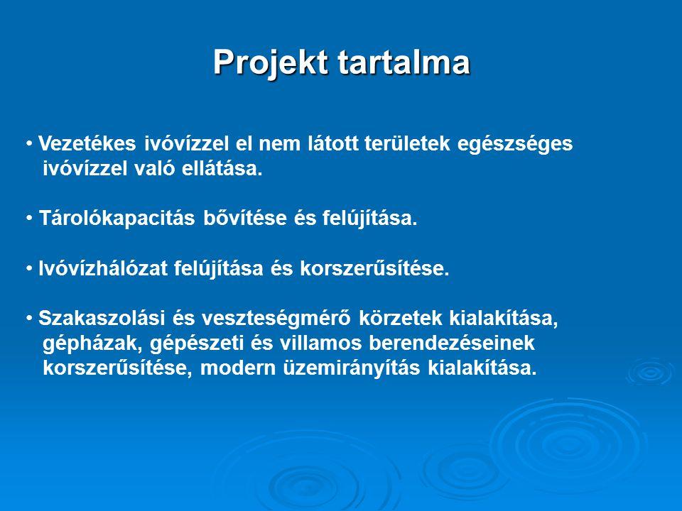 Projekt tartalma Vezetékes ivóvízzel el nem látott területek egészséges ivóvízzel való ellátása.