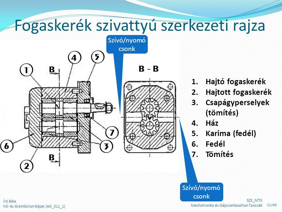 Fogaskerék szivattyú szerkezeti rajza