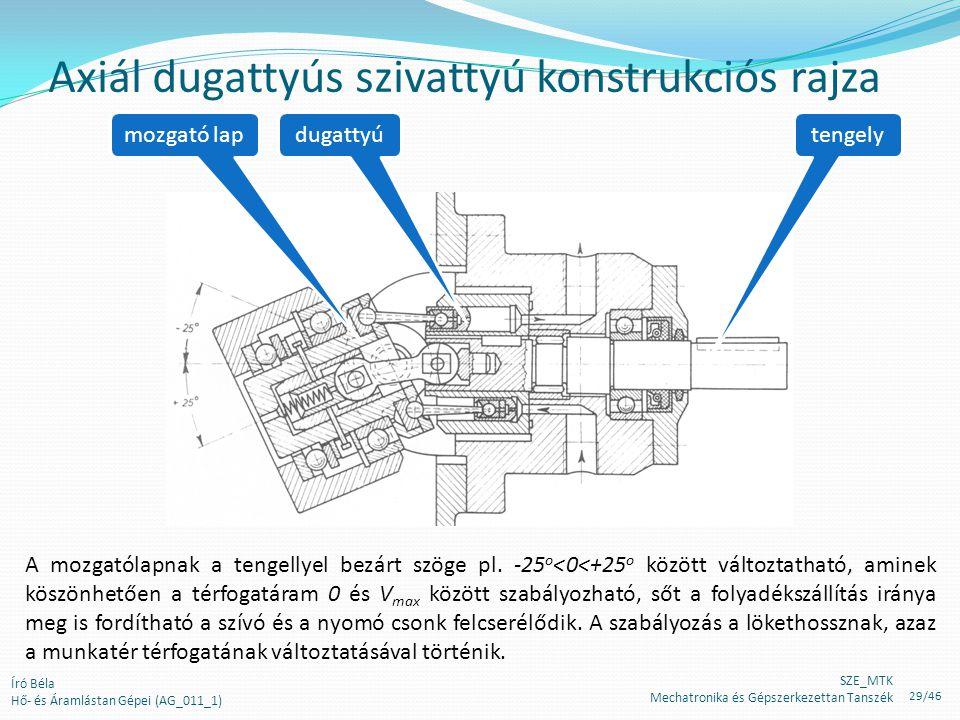 Axiál dugattyús szivattyú konstrukciós rajza