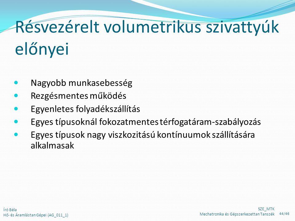 Résvezérelt volumetrikus szivattyúk előnyei