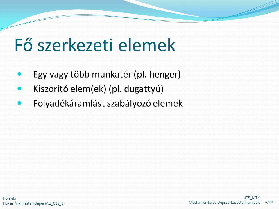 Fő szerkezeti elemek Egy vagy több munkatér (pl. henger)