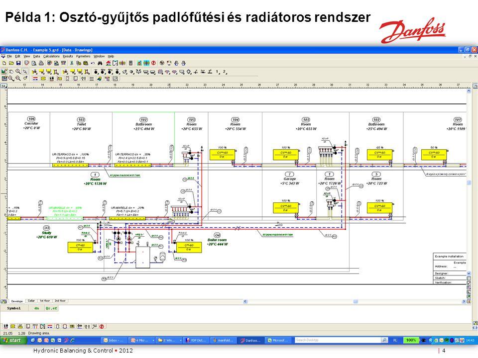 Példa 1: Osztó-gyűjtős padlófűtési és radiátoros rendszer