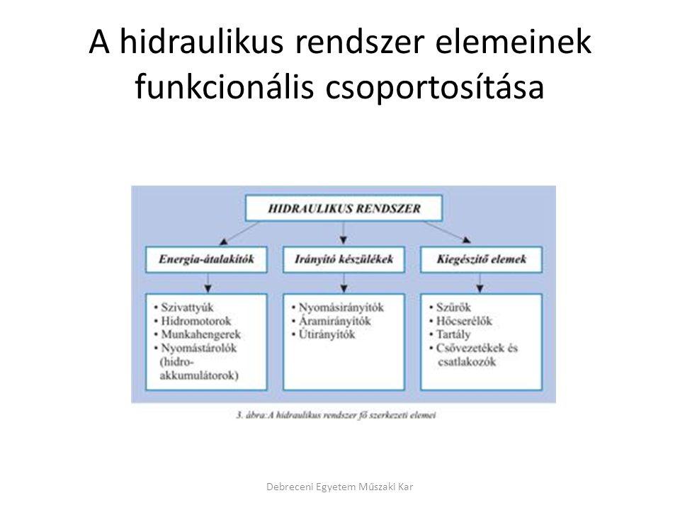 A hidraulikus rendszer elemeinek funkcionális csoportosítása