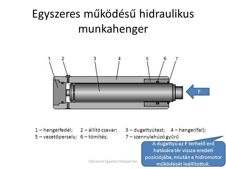 Egyszeres működésű hidraulikus munkahenger