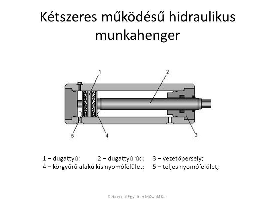 Kétszeres működésű hidraulikus munkahenger