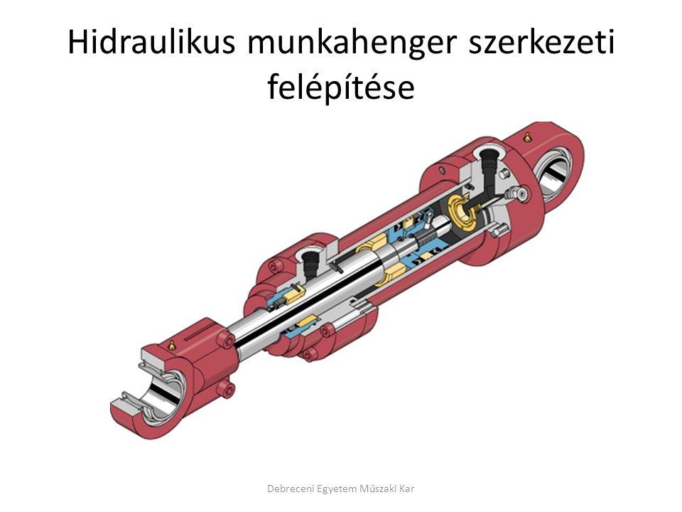 Hidraulikus munkahenger szerkezeti felépítése