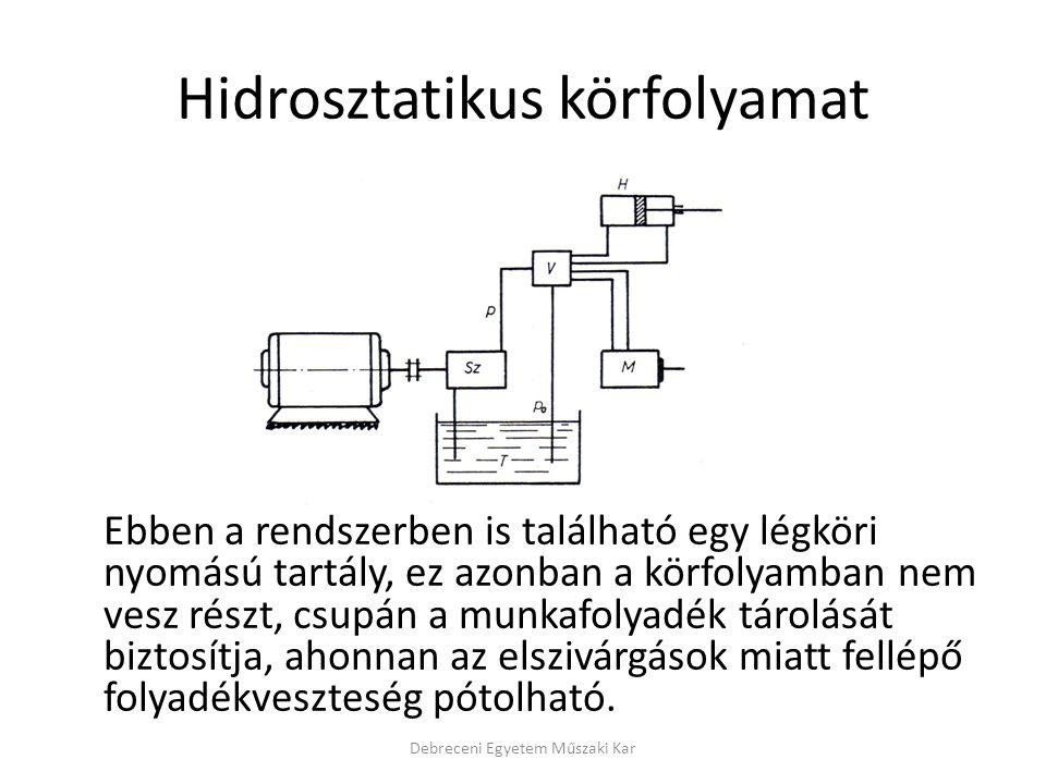 Hidrosztatikus körfolyamat