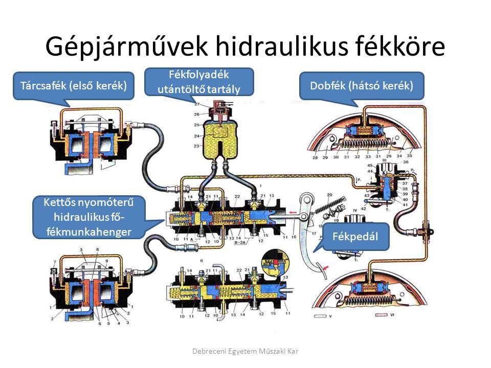 Gépjárművek hidraulikus fékköre