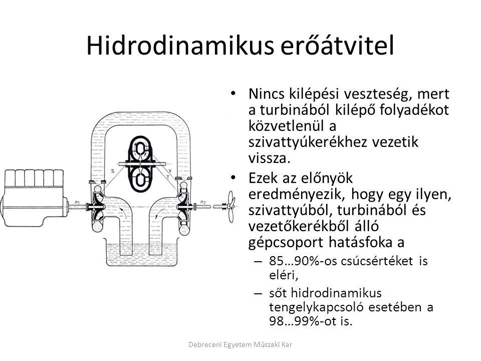 Hidrodinamikus erőátvitel