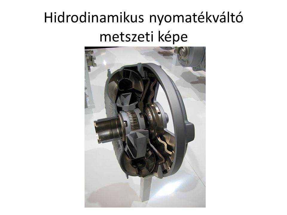 Hidrodinamikus nyomatékváltó metszeti képe