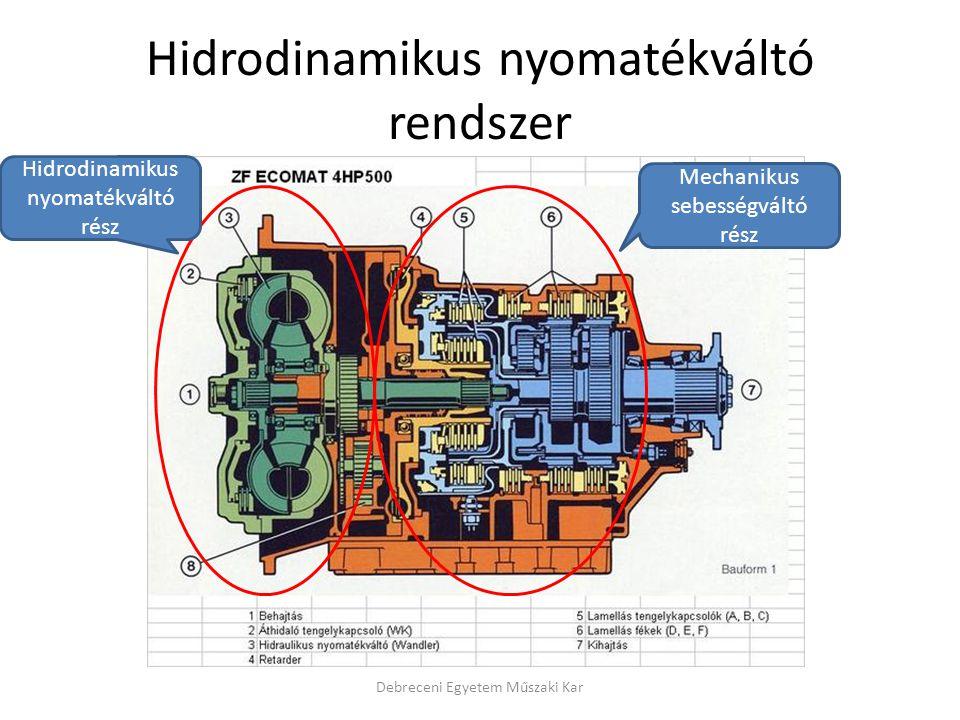 Hidrodinamikus nyomatékváltó rendszer