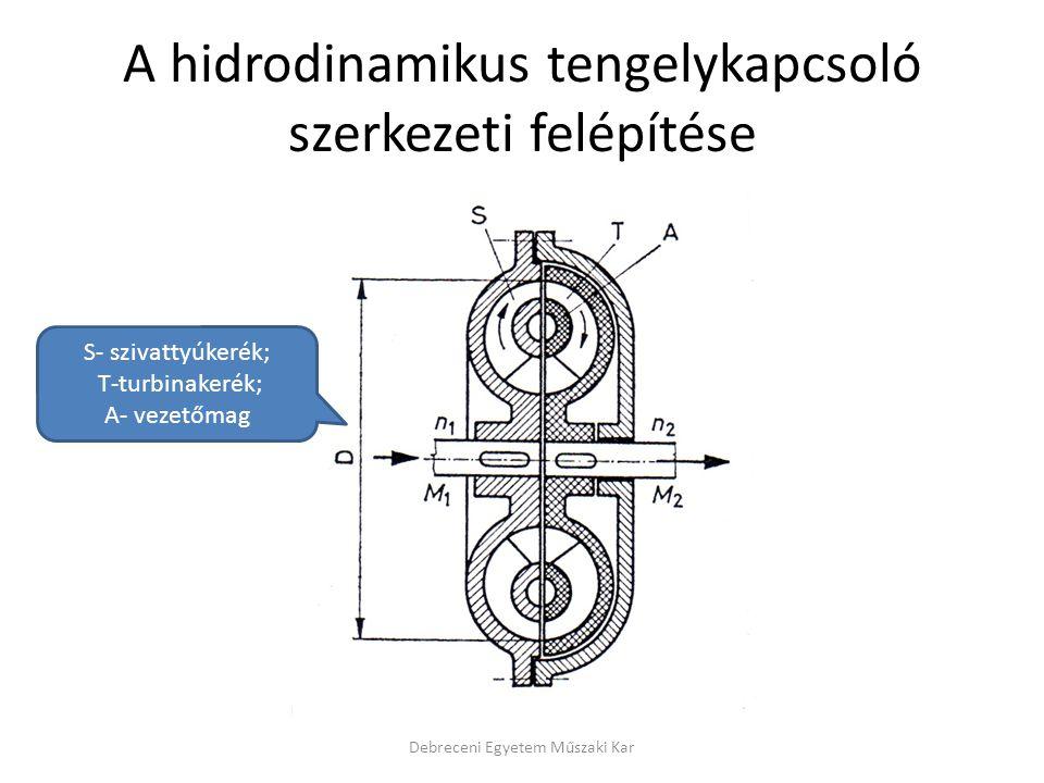 A hidrodinamikus tengelykapcsoló szerkezeti felépítése