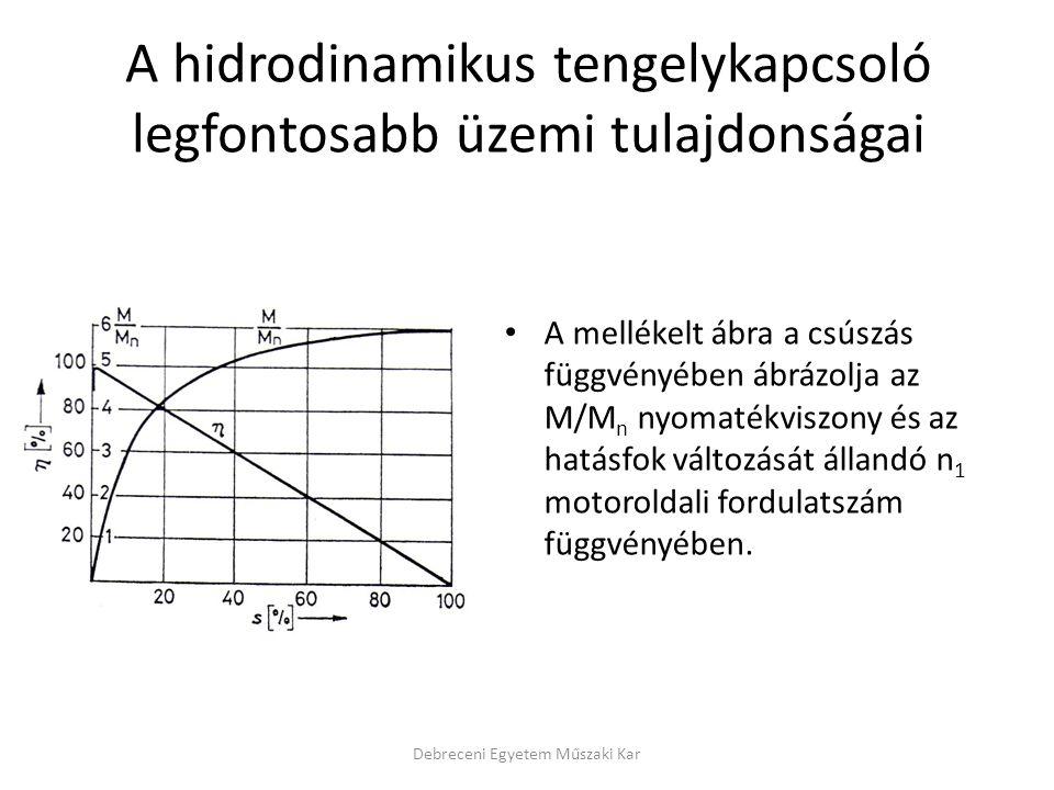 A hidrodinamikus tengelykapcsoló legfontosabb üzemi tulajdonságai