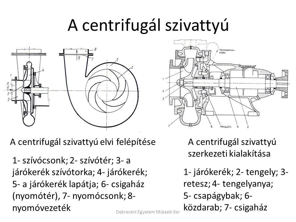 A centrifugál szivattyú