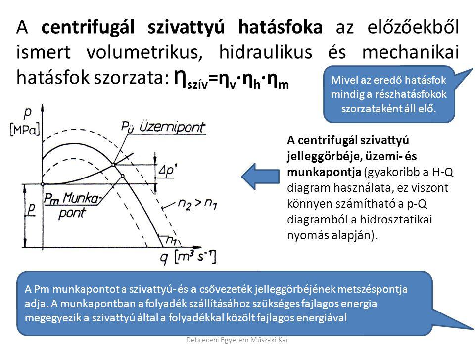 A centrifugál szivattyú hatásfoka az előzőekből ismert volumetrikus, hidraulikus és mechanikai hatásfok szorzata: Ƞszív=ƞv·ƞh·ƞm