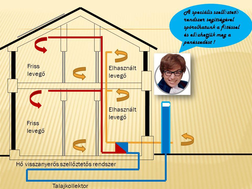 A speciális szellőztető rendszer segítségével spórolhatunk a fűtéssel és előzhetjük meg a penészedést !