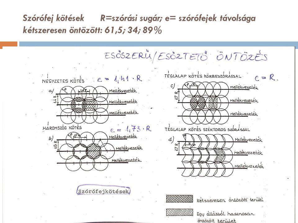 Szórófej kötések R=szórási sugár; e= szórófejek távolsága kétszeresen öntözött: 61,5; 34; 89%